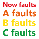 ABC Faults